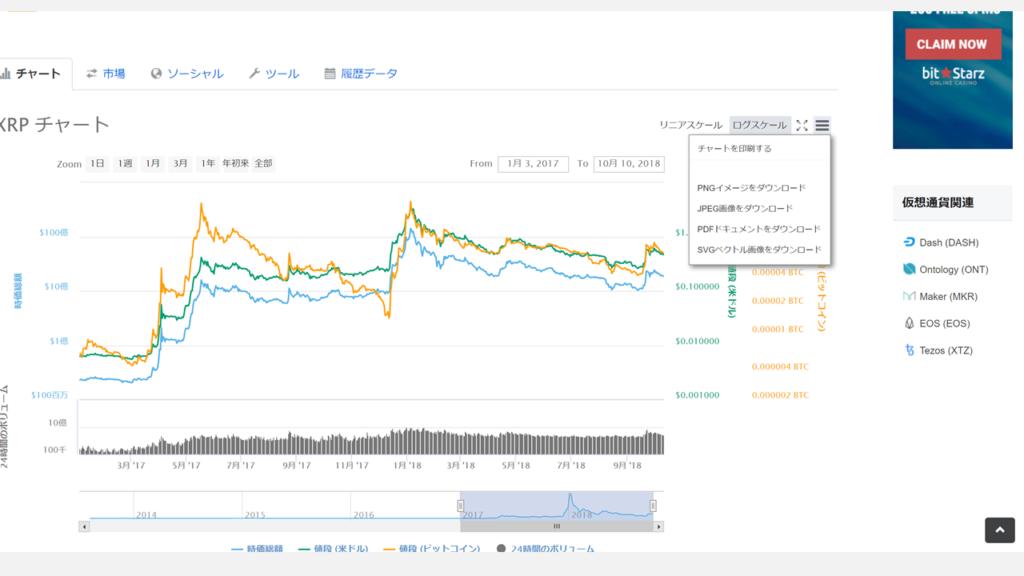 仮想通貨のチャートをダウンロードする