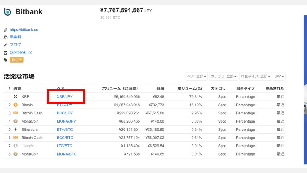 取引所の取引高ランキングを調べる3チャートCoinMarketCap(コインマーケットキャップ)